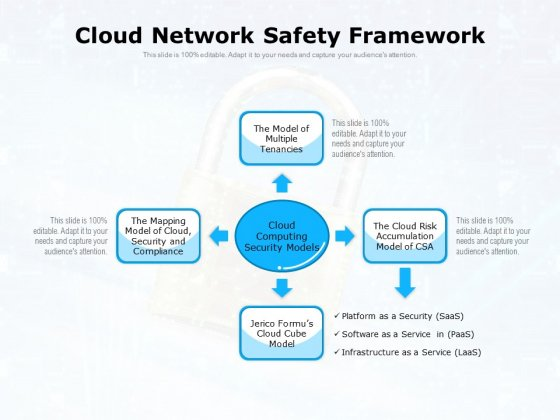 Cloud Network Safety Framework Ppt PowerPoint Presentation Gallery Layout Ideas PDF
