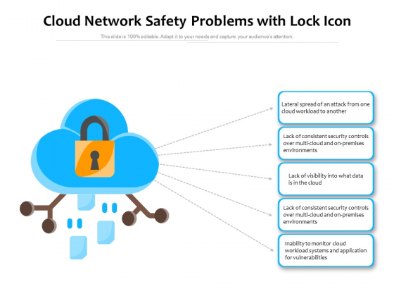Cloud Network Safety Problems With Lock Icon Ppt PowerPoint Presentation Gallery Samples PDF