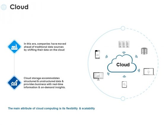 Cloud Ppt PowerPoint Presentation Infographic Template Elements