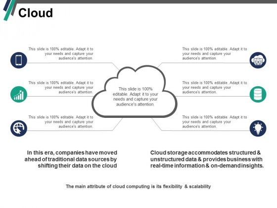 Cloud Ppt PowerPoint Presentation Summary Shapes