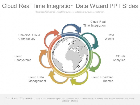 Cloud Real Time Integration Data Wizard Ppt Slides