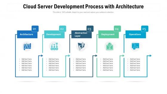 Cloud Server Development Process With Architecture Ppt Slides Background Designs PDF