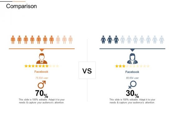 Cloud Services Best Practices Marketing Plan Agenda Comparison Pictures PDF