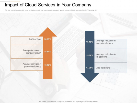 Cloud Services Best Practices Marketing Plan Agenda Impact Of Cloud Services In Your Company Download PDF