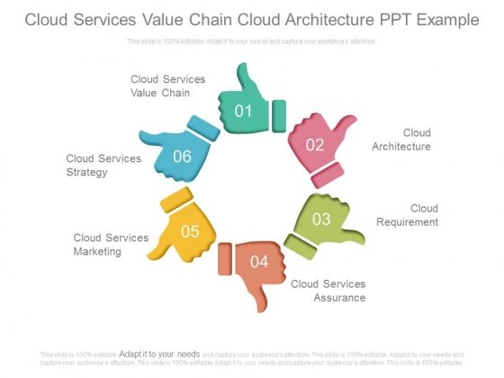 Cloud Services Value Chain Cloud Architecture Ppt Example