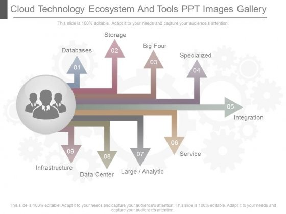 Cloud Technology Ecosystem And Tools Ppt Images Gallery