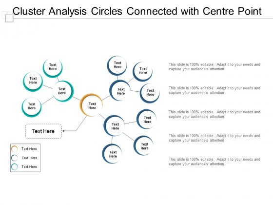 Cluster Analysis Circles Connected With Centre Point Ppt Powerpoint Presentation Professional Slides