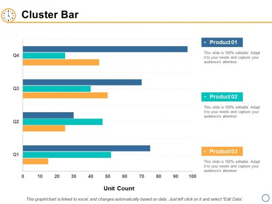 Cluster Bar Investment Ppt PowerPoint Presentation Portfolio Elements