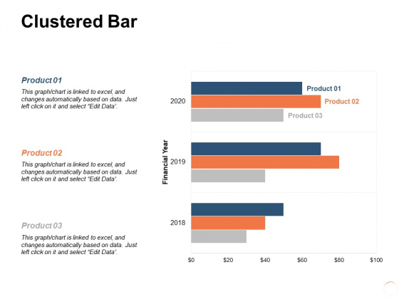 Clustered Bar Analysis Ppt PowerPoint Presentation File Format
