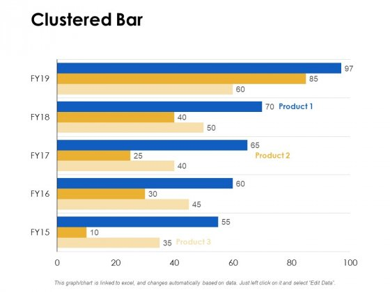 Clustered Bar Analysis Ppt Powerpoint Presentation Inspiration Styles