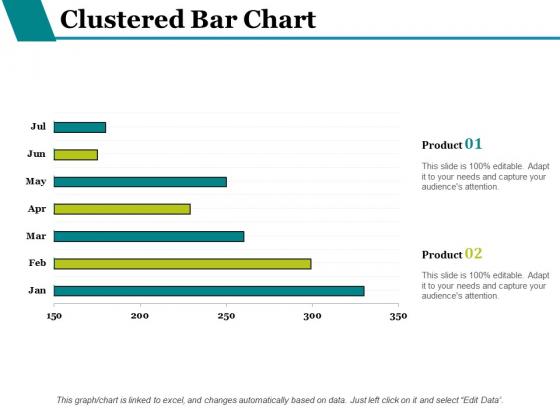 Clustered Bar Chart Finance Ppt PowerPoint Presentation Styles Design Inspiration
