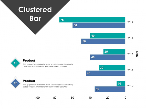 Clustered Bar Finance Investment Ppt PowerPoint Presentation Layouts Gallery