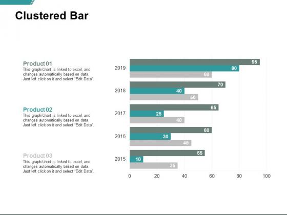 Clustered Bar Finance Marketing Ppt PowerPoint Presentation File Format Ideas