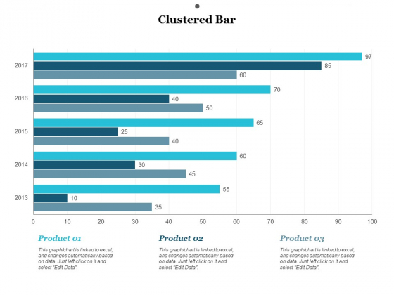 Clustered Bar Finance Ppt PowerPoint Presentation Infographics Example