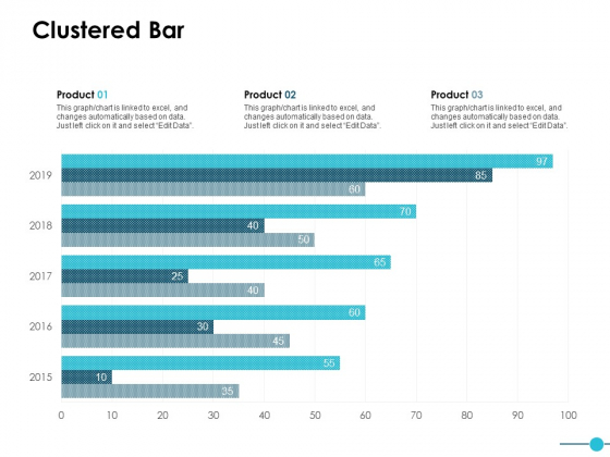 Clustered Bar Finance Ppt PowerPoint Presentation Inspiration Visual Aids