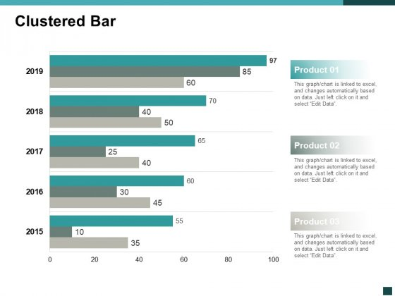 Clustered Bar Finance Ppt Powerpoint Presentation Portfolio Slide Portrait