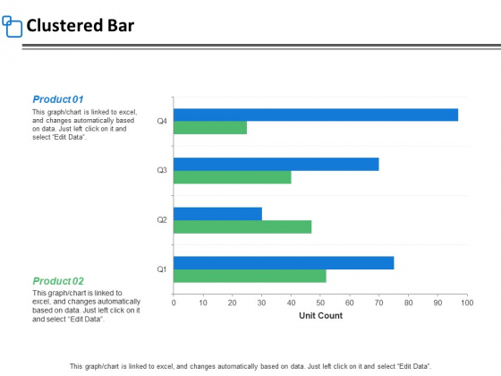 Clustered Bar Graph Ppt PowerPoint Presentation File Design Inspiration