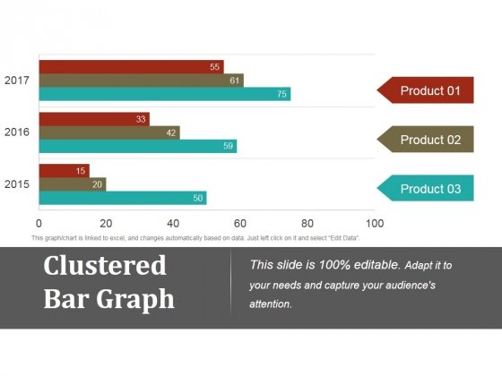Clustered Bar Graph Ppt PowerPoint Presentation Gallery Graphics Example