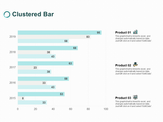 Clustered Bar Graph Ppt PowerPoint Presentation Ideas Example