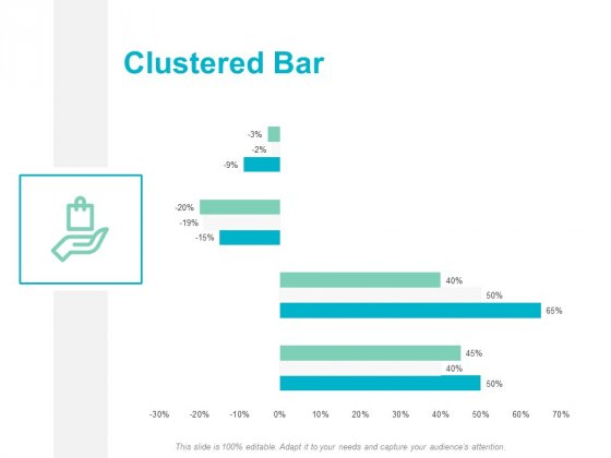 Clustered Bar Graph Ppt PowerPoint Presentation Outline Ideas