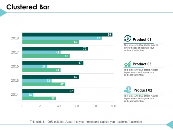 Clustered Bar Graph Ppt PowerPoint Presentation Outline Layouts