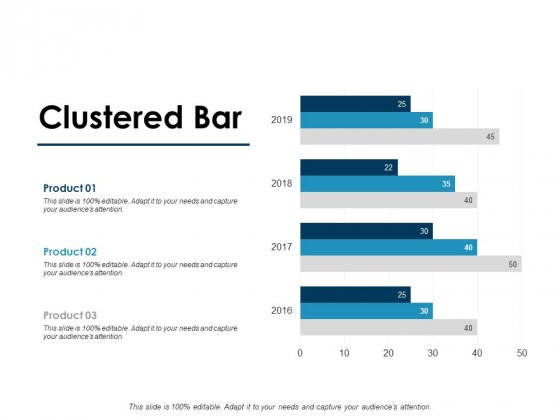 Clustered Bar Graph Ppt PowerPoint Presentation Templates