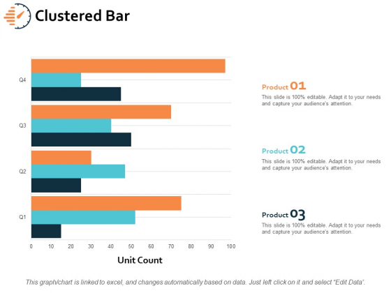 Clustered Bar Investment Ppt PowerPoint Presentation File Templates