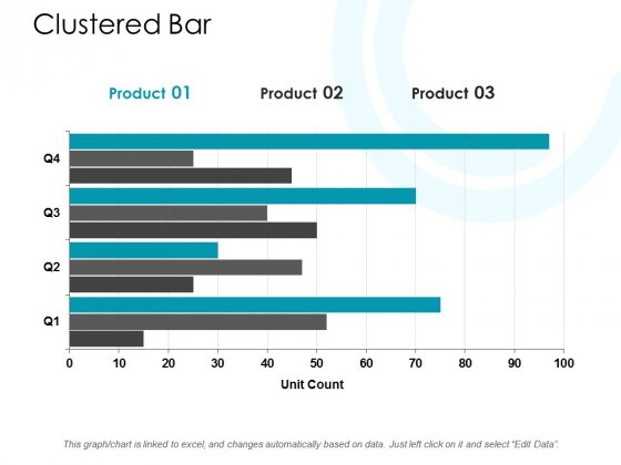Clustered Bar Investment Ppt PowerPoint Presentation Infographic Template Sample