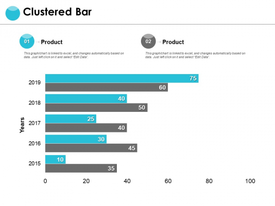 Clustered Bar Investment Ppt PowerPoint Presentation Inspiration Grid