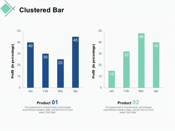 clustered bar marketing ppt powerpoint presentation outline example