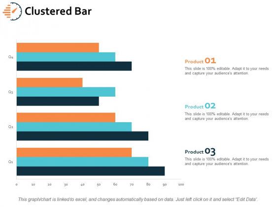 Clustered Bar Planning Ppt PowerPoint Presentation Layouts Demonstration