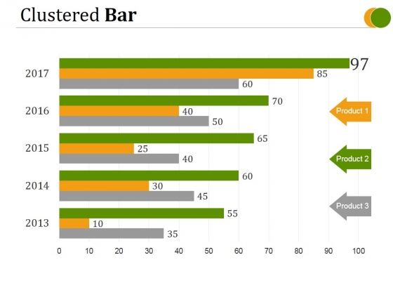 Clustered Bar Ppt PowerPoint Presentation Good