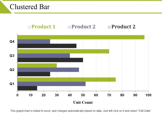 Clustered Bar Ppt PowerPoint Presentation Ideas Brochure