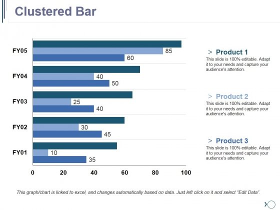 Clustered Bar Ppt PowerPoint Presentation Infographics Example File