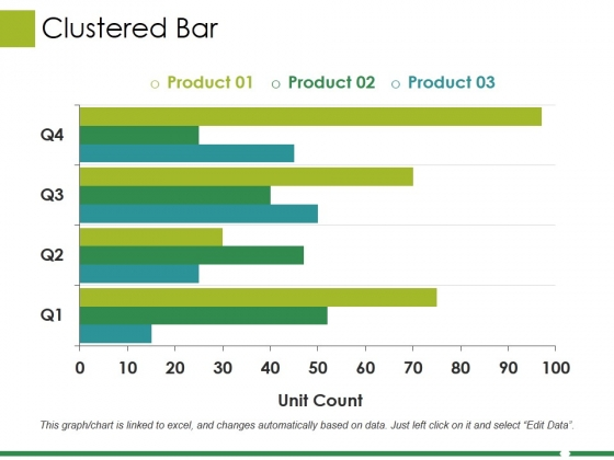 Clustered Bar Ppt PowerPoint Presentation Layouts Gridlines