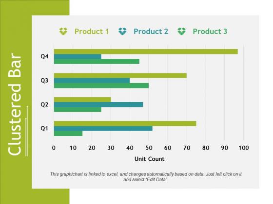 Clustered Bar Ppt PowerPoint Presentation Model Gridlines