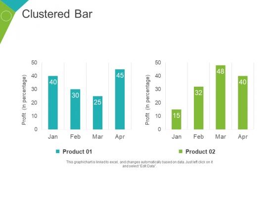 Clustered Bar Ppt PowerPoint Presentation Model Slides