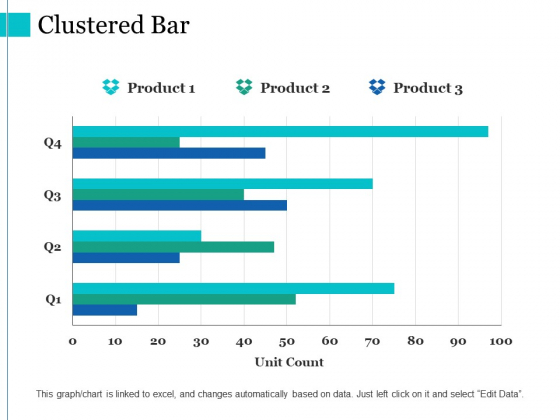 Clustered Bar Ppt PowerPoint Presentation Pictures Graphic Images