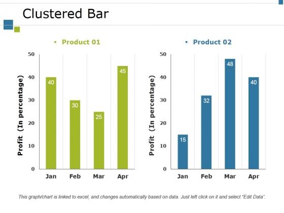 Clustered Bar Ppt PowerPoint Presentation Styles Portfolio