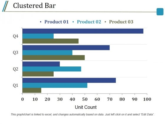 Clustered Bar Ppt PowerPoint Presentation Styles Show