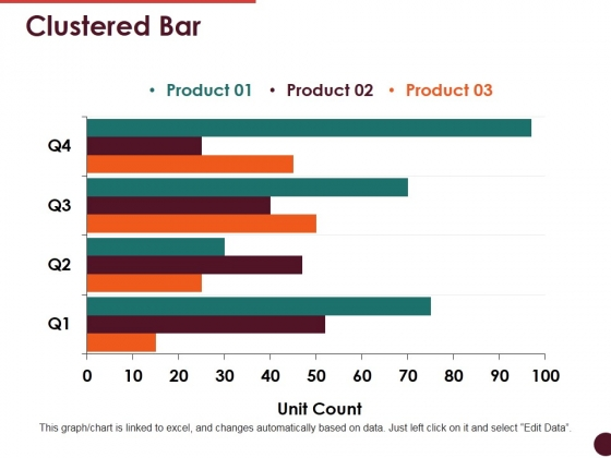 Clustered Bar Ppt PowerPoint Presentation Summary Inspiration