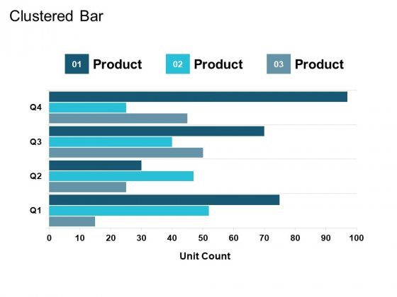 Clustered Bar Product Ppt PowerPoint Presentation Inspiration Elements