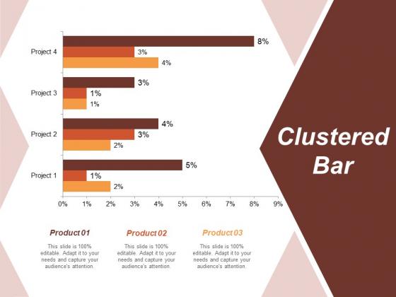 Clustered Bar Risk Estimator Ppt PowerPoint Presentation Layouts Mockup