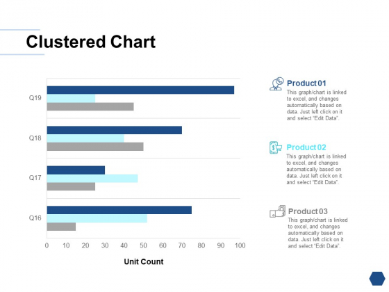 Clustered Chart Ppt PowerPoint Presentation Inspiration Example