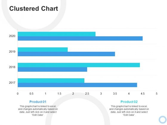 Clustered Chart Ppt PowerPoint Presentation Professional Information