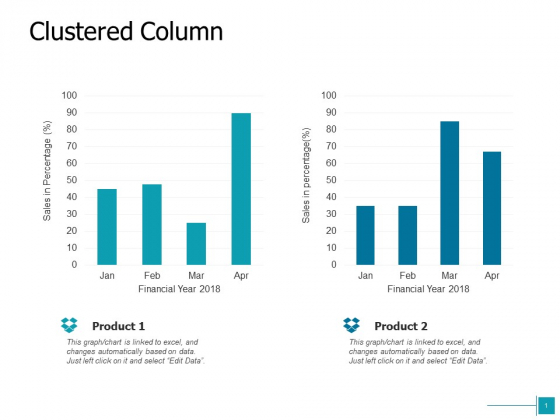 Clustered Column Analysis Ppt Powerpoint Presentation Infographic Template