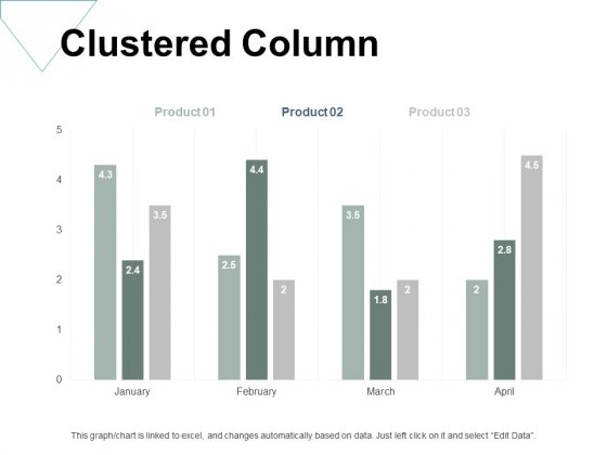 Clustered Column Analysis Ppt PowerPoint Presentation Infographics Template