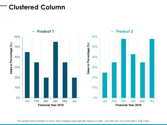 Clustered Column Analysis Ppt PowerPoint Presentation Show Layout