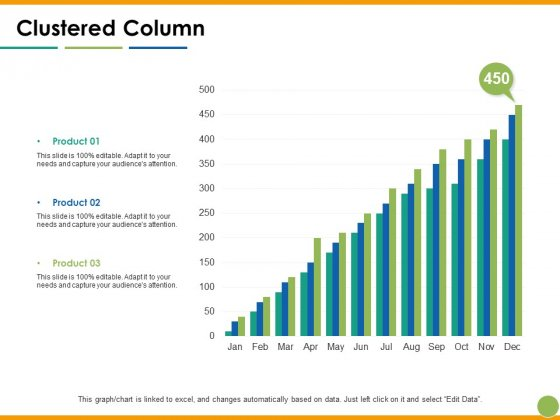 Clustered Column Capability Maturity Matrix Ppt PowerPoint Presentation Pictures Slideshow