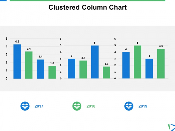Clustered Column Chart Finance Ppt PowerPoint Presentation Gallery Styles